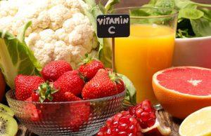 Vitamin-C-Market